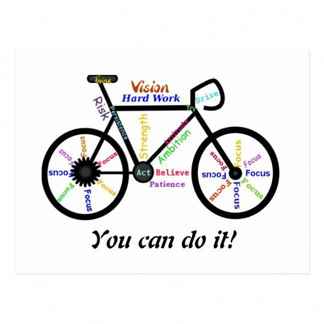 Types Of Bikes Motivational Words Cycle Sports Cycle