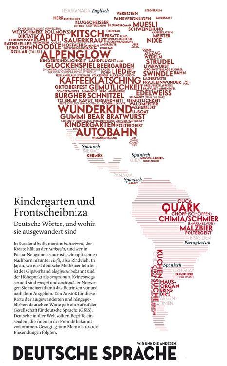 Duitse woorden over de wereld