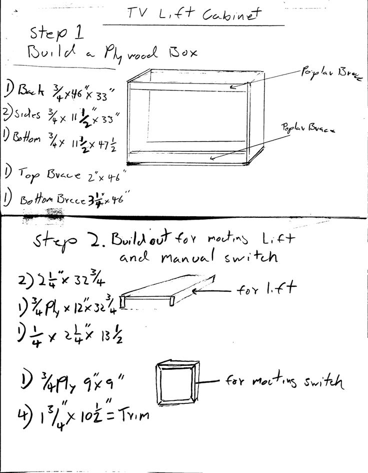 how to build a cabinet base frame