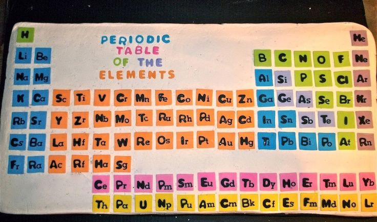 Periodic Table Cake Idea Science Party Ideas Birthday
