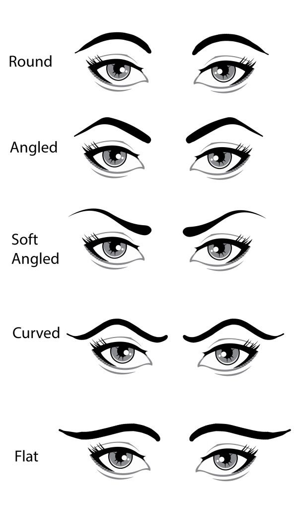 54 best eyebrow and facial threading images on pinterest beauty diy steps for eyebrow threading solutioingenieria Choice Image