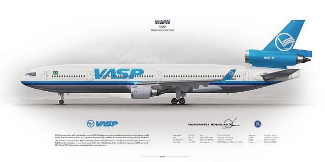 McDonnell Douglas MD-11 VASP Viação Aérea São Paulo PP-SOW…   Flickr
