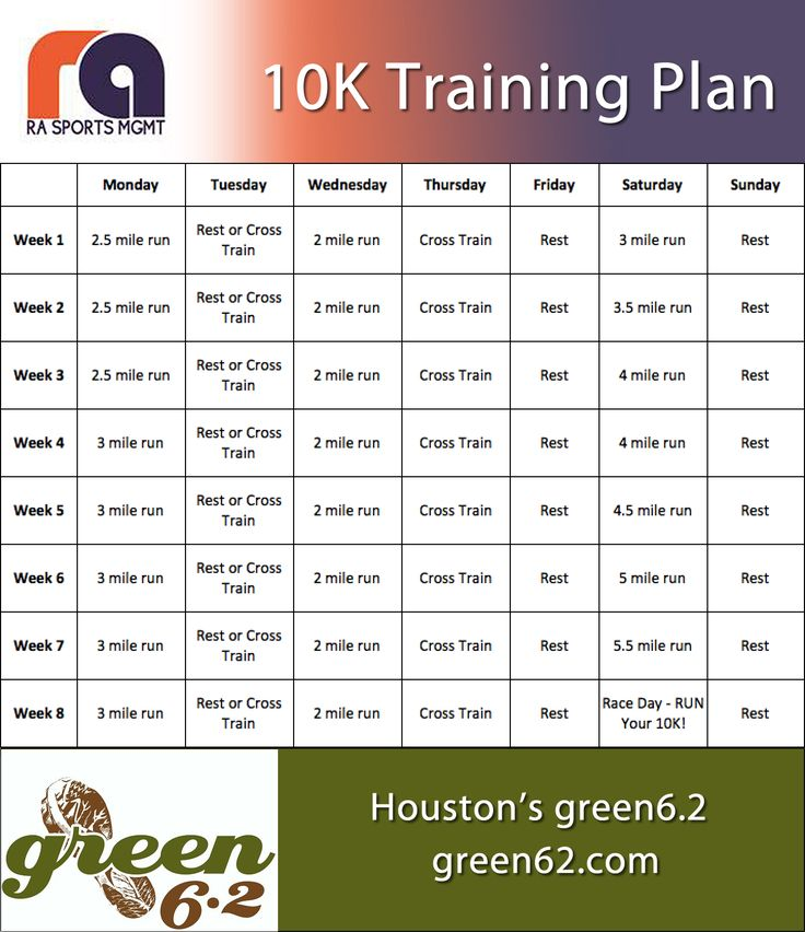 8 Week 10K Training Plan #rungreen