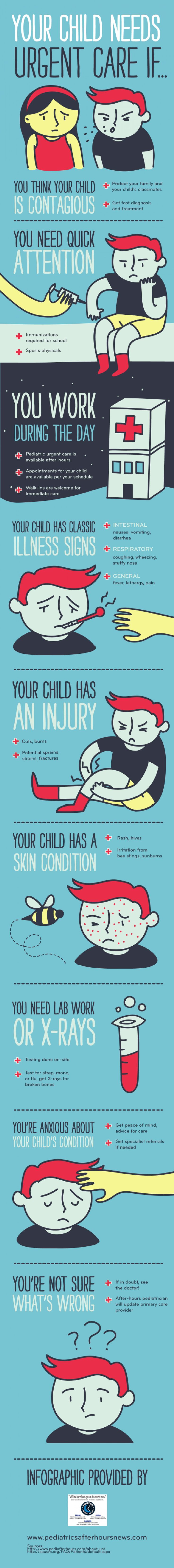 Your Child Needs Urgent Care If... Infographic