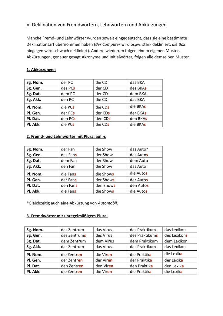 Die besten 25 verben mit akkusativ ideen auf pinterest for Tabelle mit 9 spalten