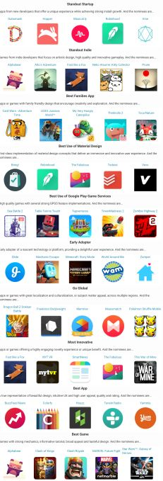 google-play-awards-list