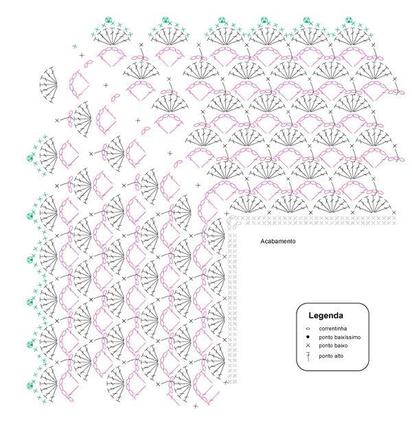 Trilho de Mesa de Crochê - Euroroma Colori - Blog do Bazar Horizonte - Maior Armarinho Virtual do Brasil