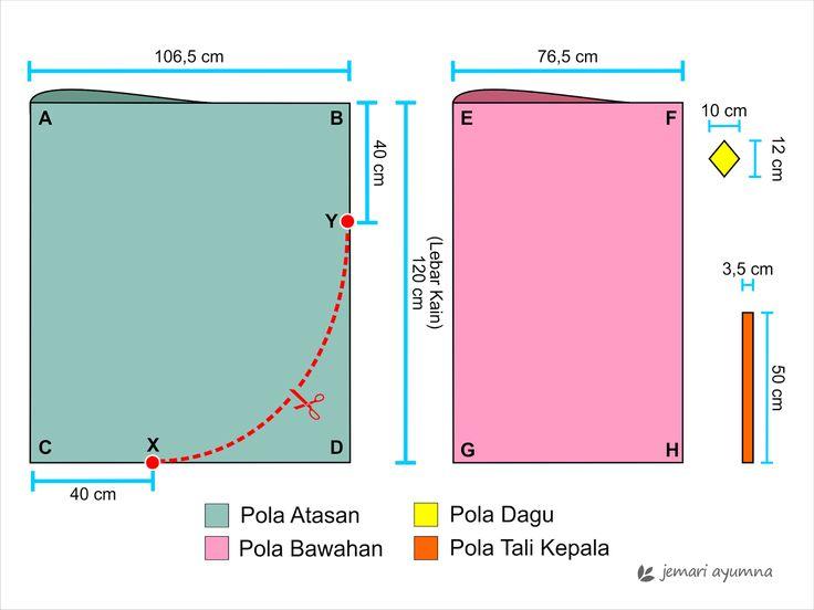 tutorial_pola_mukena_1.png (1600×1200)