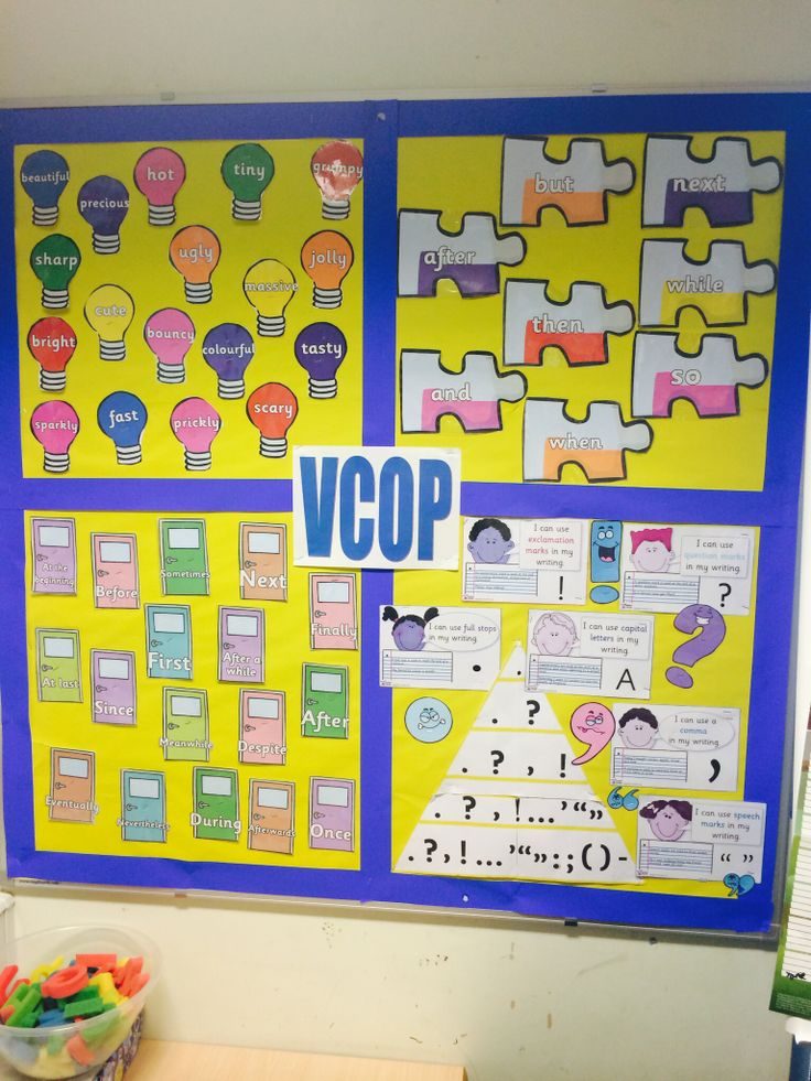 Classroom Ideas Display : Vcop display board vocabulary connectives openers and