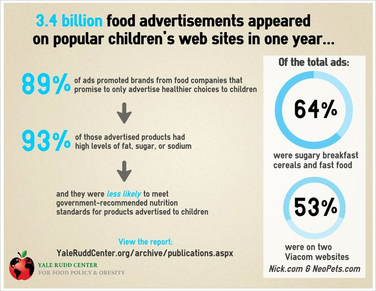 A new study from the Rudd Center finds that 83% of food ads are on just 4 sites: Nick.com, Neopet.com, CartoonNetwork.com and DisneyChannel.Disney.com. And what's worse -- 85% of food ads on kids' websites are for junk food. Food and entertainment companies should do better by our kids!