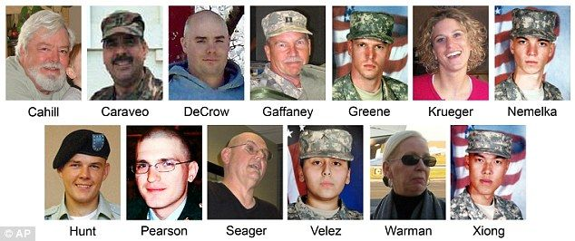 13 victims at Fort Hood-- shooter, Nidal Hasan 2009