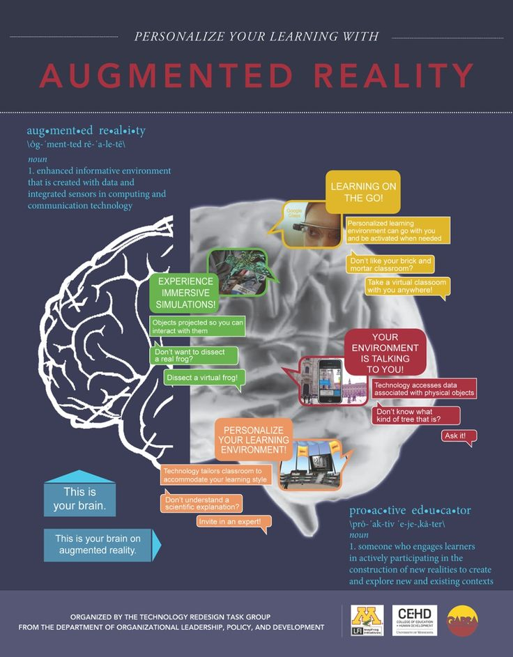 TOUCH this image: Augmented Reality and Learning by Education Futures