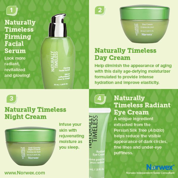 Norwex (1) Naturally Timeless Firming Facial Serum, (2) Naturally Timeless Day Cream, (3) Naturally Timeless Night Cream, (4) Naturally Timeless Radiant Eye Cream. For Facebook parties, online events and marketing.