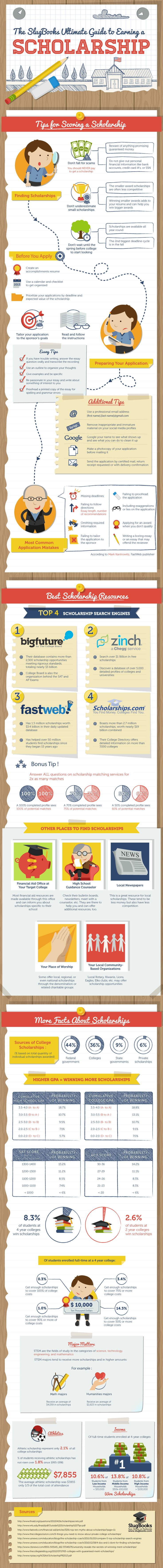 This easy visual will give parents and their students a ton of tips to help them win more college scholarships. Perfect for sharing and pinning!