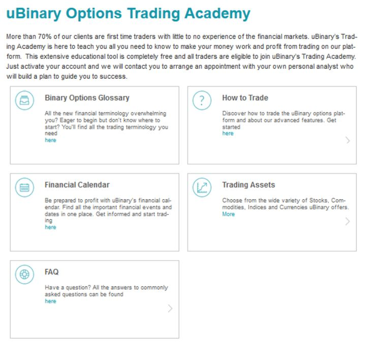 Trading options for beginners to pros pro
