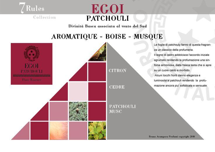 Egoi - Pyramid  #newcollectione #7rules #pyramids #piramidi #olfactorypyramid #egoi #brunoacamporaprofumi #brunoacampora