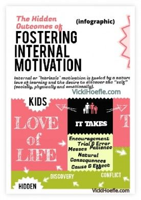 "Internal Motivation #Infographic. Children naturally enjoy doing valuable work and are not afraid to make mistakes- they learn to discover success through feedback from peers, teachers, materials and so forth (not just because they follow rules or get a sticker). When nurtured, respected and trusted, internal, or intrinsic, motivation leads to the same desired outcome: positive or ""good"" behavior."