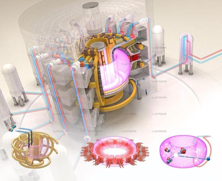 Science & Vie ITER Recherche fusion nucléaire