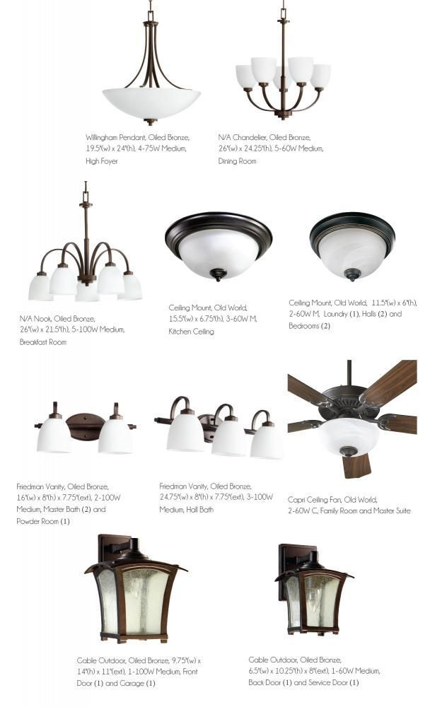 Lighting Fixtures Bathroom Ceiling