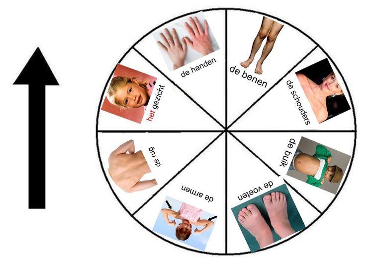 Spel-lichaamsdelen aanwijzen en/of benoemen