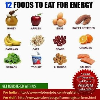 Energetic Foods To Eat