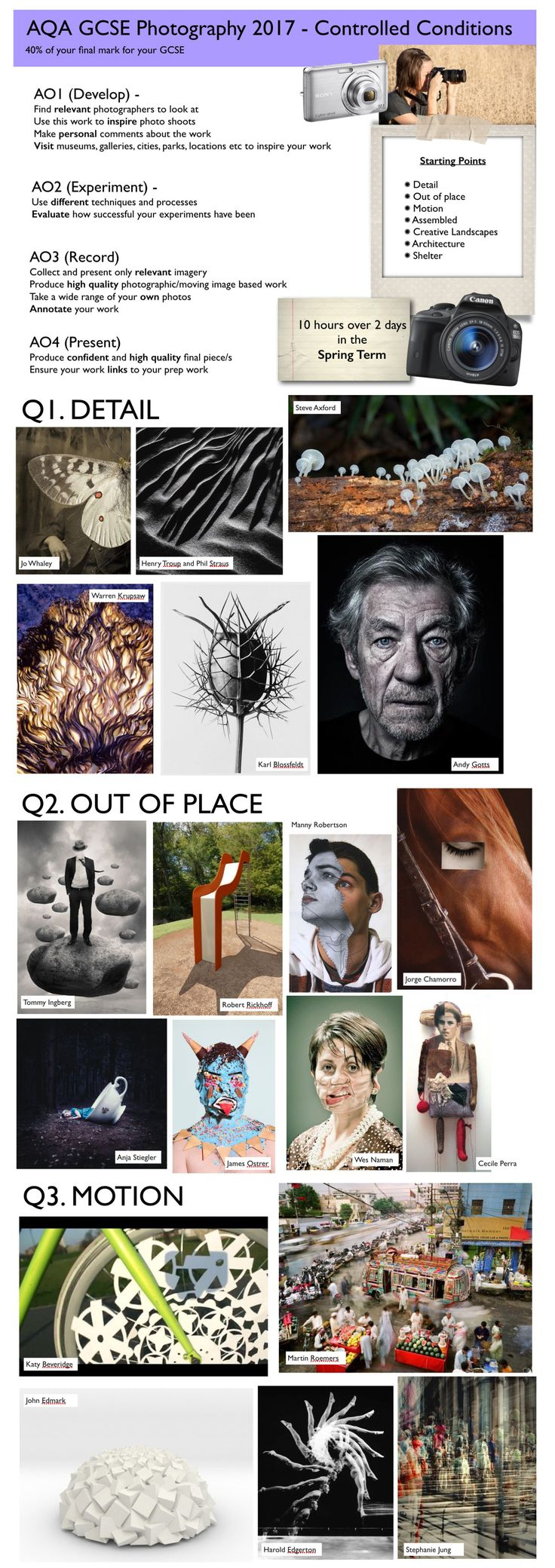 As promised below I have uploaded my resource for the the 2017 GCSE AQA Photography task, I hope it proves to be useful for you! Powerpoint presentation (right click to save): photographers-for-exa…
