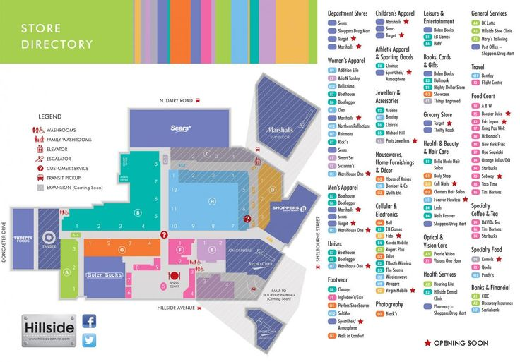 Malls Layouts Design Mall Layout Shopping Centres