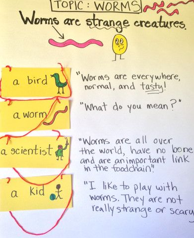 Struggling to teach point of view to ELLs?  Here's a FAB idea!  Actually two FAB ideas!