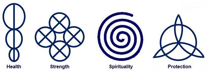 Best 25+ Pagan Symbols Ideas On Pinterest