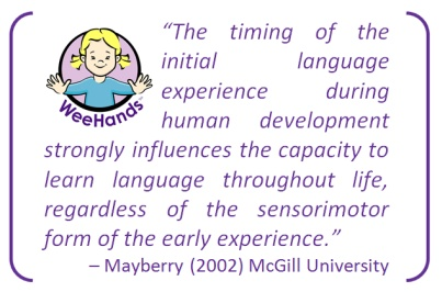 language as a human specific capacity Sample language essay it has been claimed that language is the most sophisticated form of communication ever developed and that only human beings have the capacity.