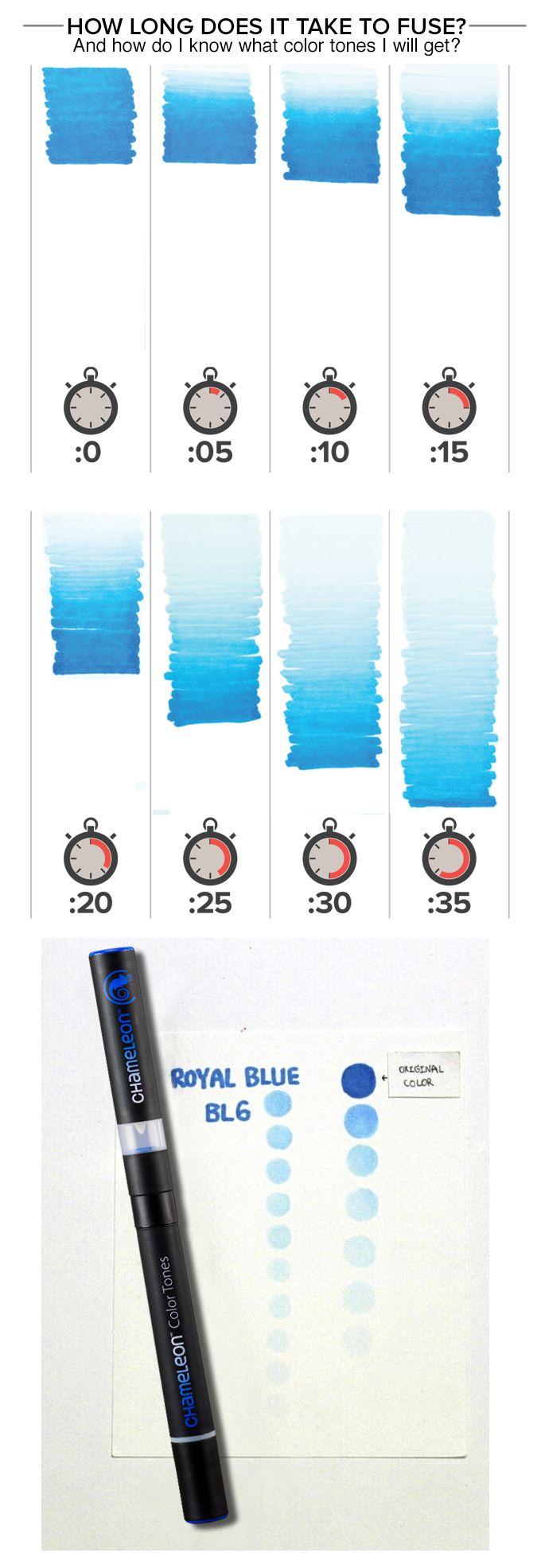 Chameleon Pens: One Pen Blends Multiple Color Tones by Chameleon Art Products — Kickstarter