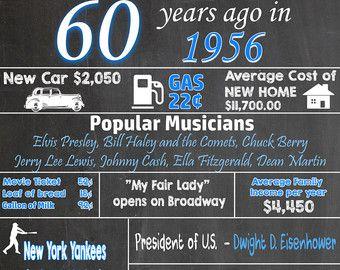 60th Birthday Chalkboard 1956 Poster 60 by ChalkingItUpBoards
