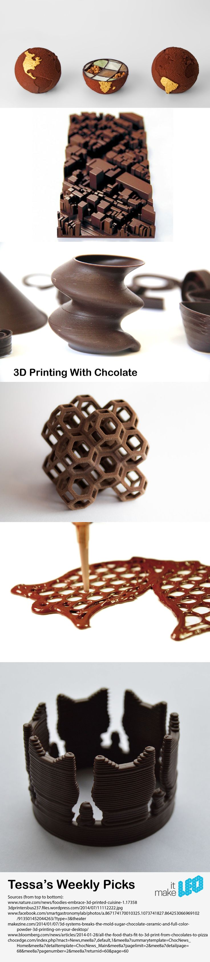 Tessa's Weekly Picks – 3D Printing with Chocolate.                                                                                                                                                                                 More