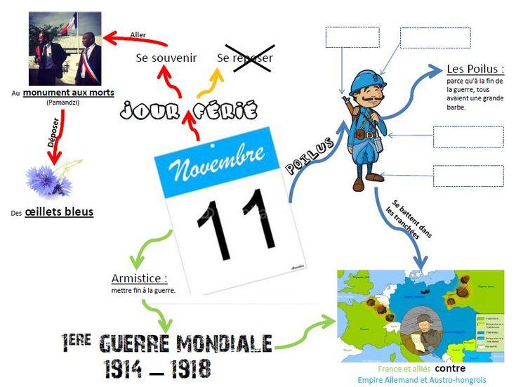Le 11 novembre - Le petit cartable de Sanleane