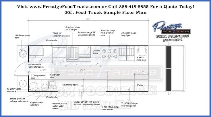 Custom Food Truck Floor Plan Samples | Custom Food Truck Builder & Manufacturer | Food Trucks For Sale | Concession Trailers | Finance, Buy & Lease Food Trucks