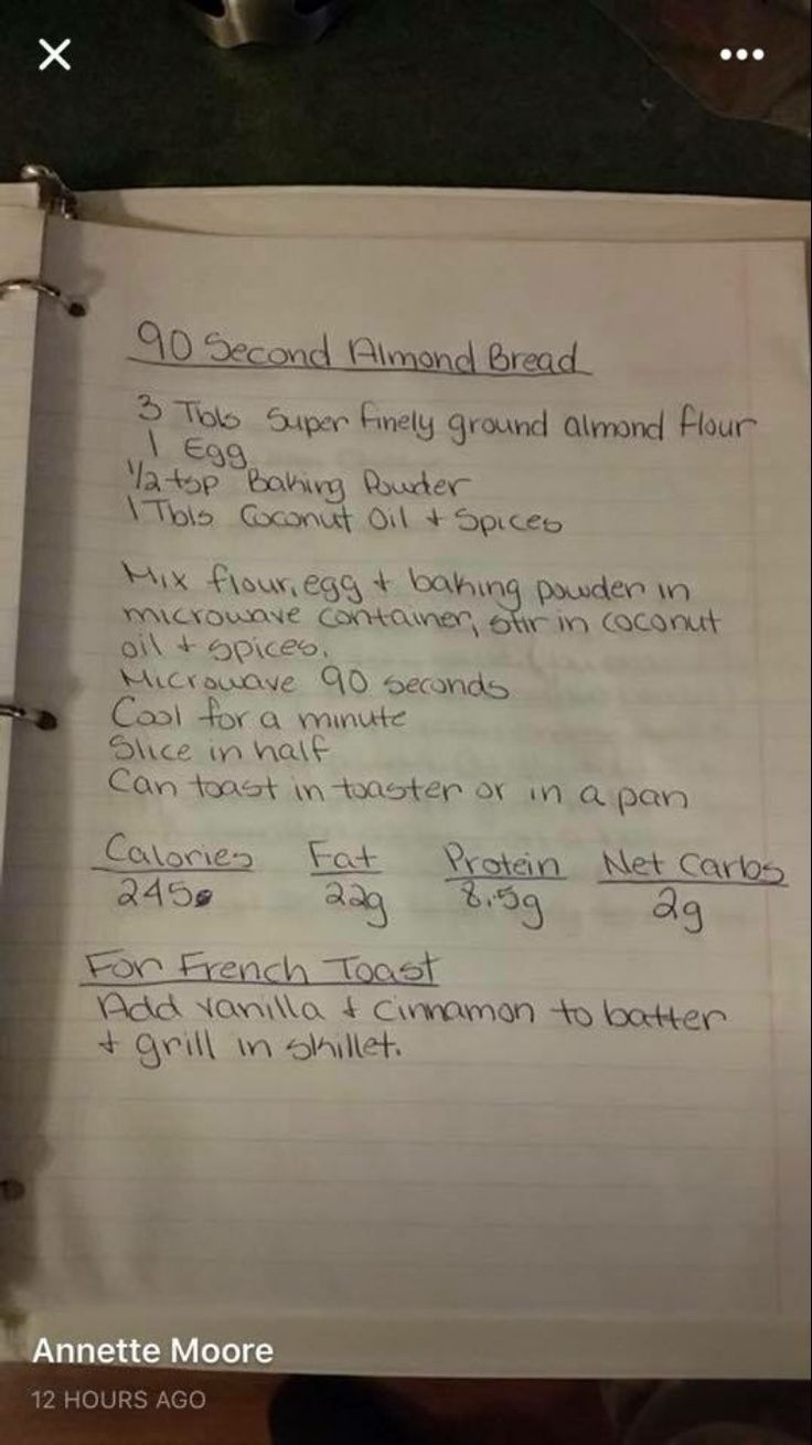 90 Second almond bread #KetogenicDietMenu | Going to try ...
