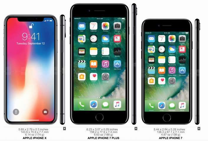 more photos c1306 6480c iPhone X and iPhone 7 Plus Size Comparison . Beautiful iPhone X and ...