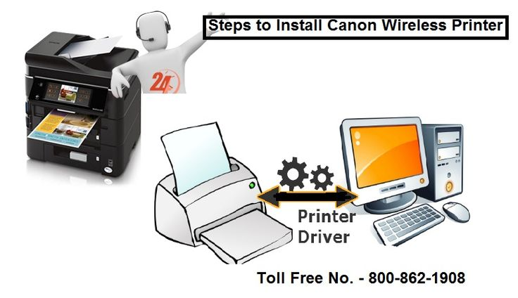 If you face any kind of problem while install canon ...