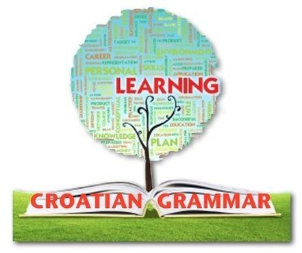 Learn Croatian Grammar, Alphabet pronunciation