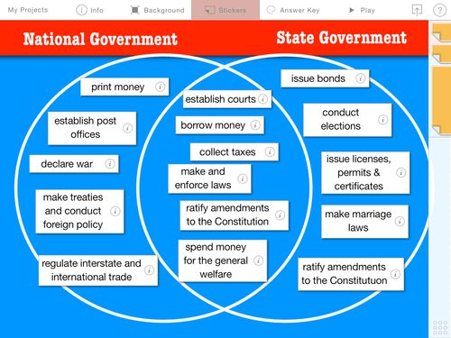 Federalism: National & State Government Powers This is an app but could reconstruct it for an assignment