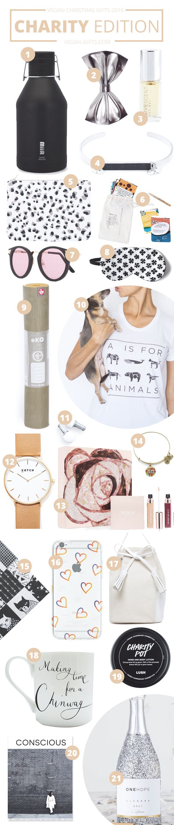 Vegan Christmas Gifts: The Charity Edition