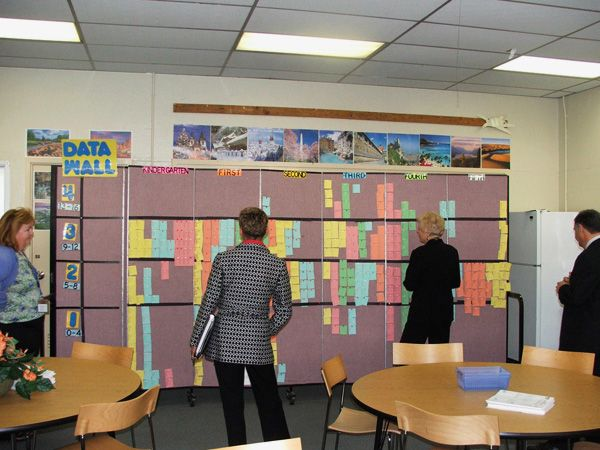 classroom data walls - Yahoo! Search Results