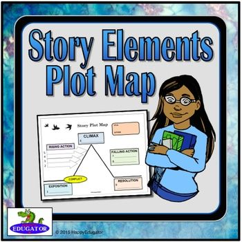 Story Elements Plot Map by HappyEdugator | Teachers Pay Teachers