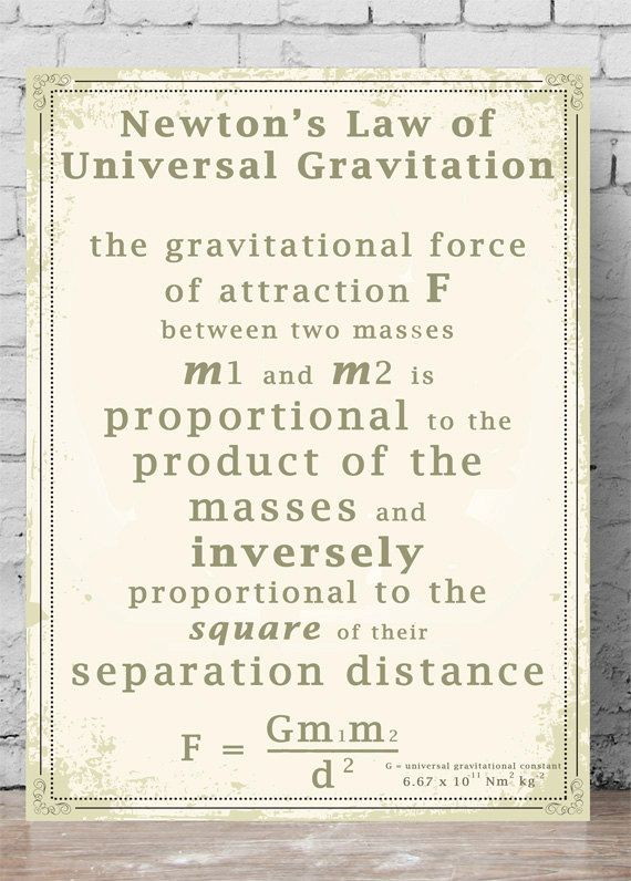 Printable Science Poster Newtons Law of Universal Gravitation – Universal Gravitation Worksheet