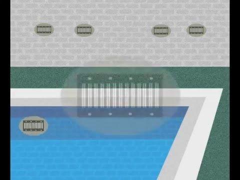 Video tutorial GECO-S installazione #luci #led #lights #solar #energy #eco #pool #piscina
