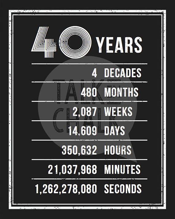 40 aniversario firme saludos Pack 40 cumpleaños carteles