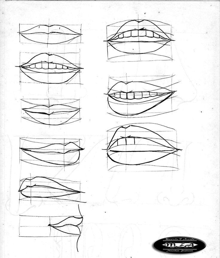 Desenhos Realistas : Aprendendo a desenhar Rostos e Faces