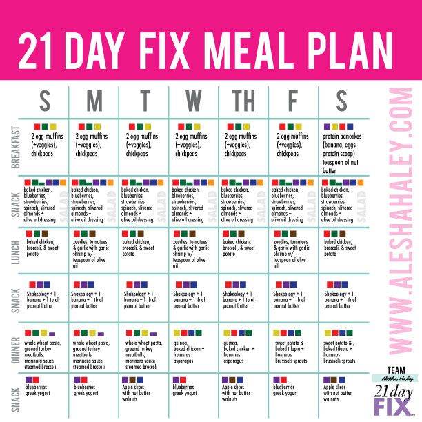 21 day fix Meal Plan | 21 day fix | 21 day fix diet, 21 ...