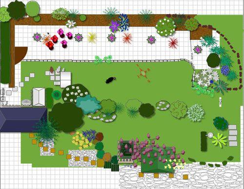 Garden Design Tool Garden Design Ideas