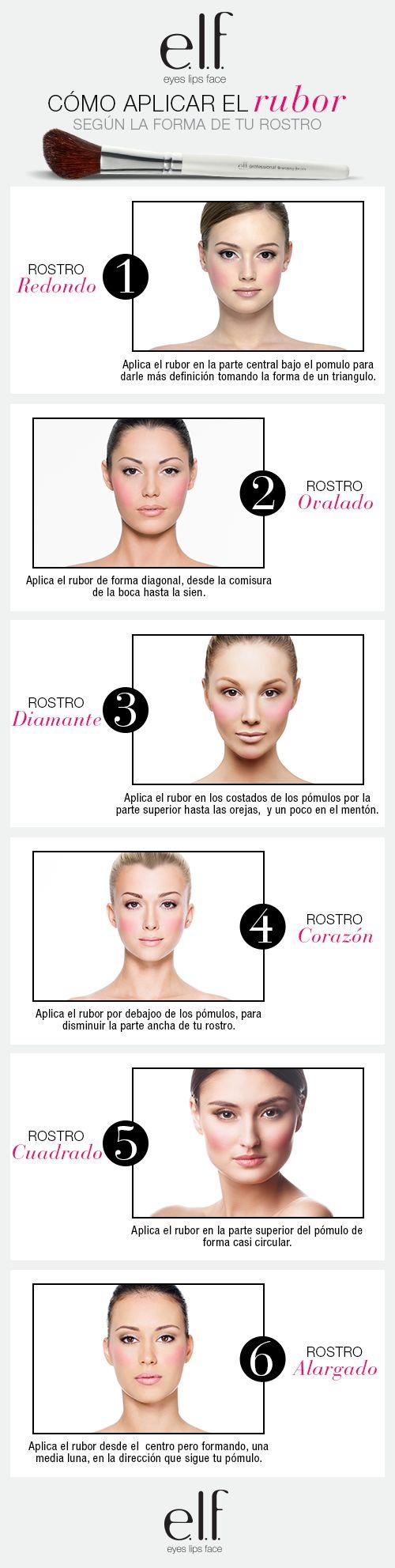 #Infografía Aprende cómo aplicar el rubor según la forma de tu rostro. #elfTip